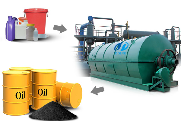 Automatic convert waste plastic to oil machine