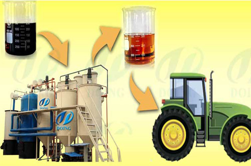 Refined tyre oil can add into tractor directly