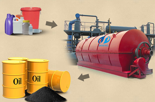 Convert waste Plastic into oil plant working situation video in Mexico