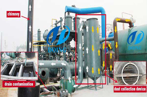 Parts introduction of waste pyrolysis plant in detail video