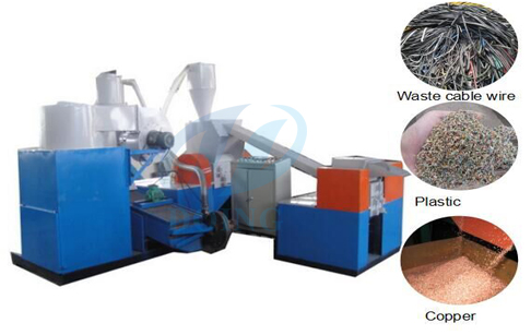 Why should we recycle copper by copper wire stripping machine?
