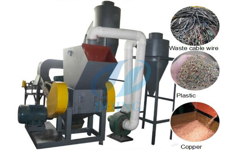 What is the working process of mini copper wire granulator?