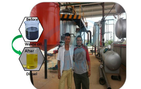 DOING waste crude oil refining plant Increased Processing Capacity to 20Ton/day