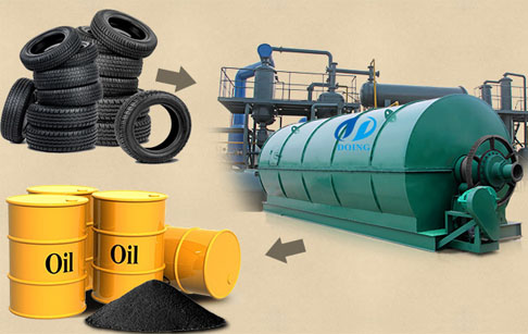 The Development of Waste Tyre Pyrolysis Plant (2)
