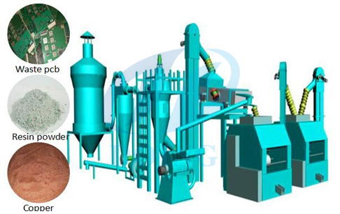PCB circuit board recycling plant