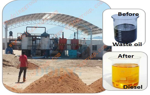 Waste oil refining to diesel fuel machine