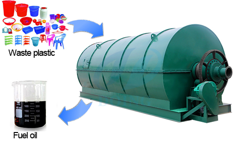 Pyrolysis of waste plastics into fuels