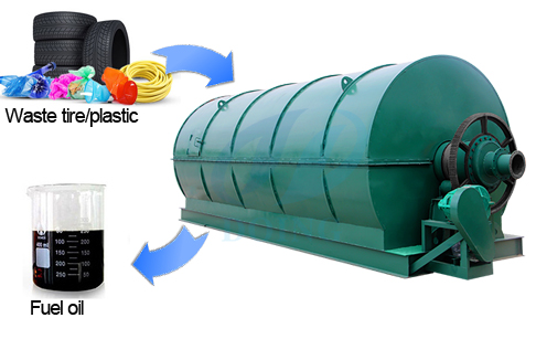 Tire pyrolysis process