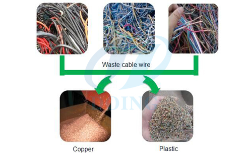 Copper wire recycling process machine