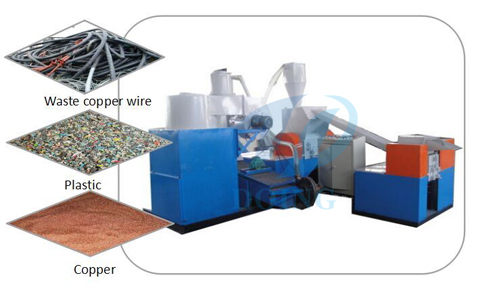 99.9% Recycling Copper Wire Crusher and Separator machine running machine