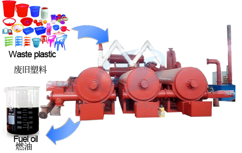 Waste plastic continuous pyrolysis plants