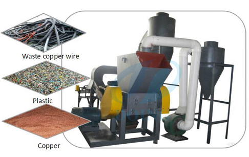 Electronic copper wire recycling machine
