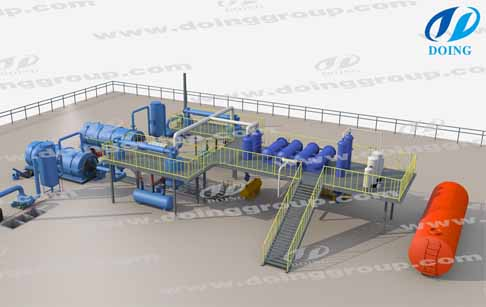 Danish customer order waste tyre pyrolysis plant with two recator
