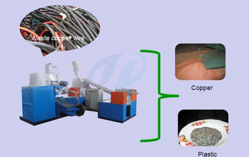 How to choose a suitable copper wire granulator separator?