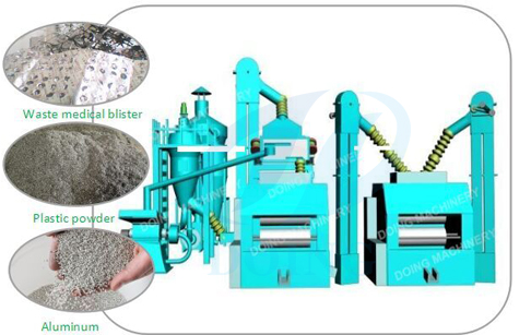 Aluminum recycling machinery