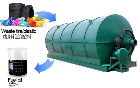 What is the oil yield/rate of waste plastic and waste tyres?