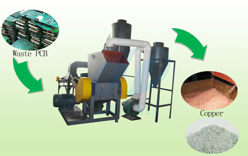 Waste PCB board crusher machine