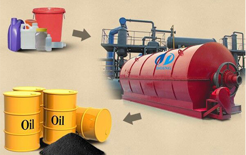 Used tire/plastic to oil processing plant