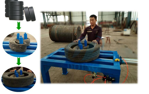 How to use our tire tripling packing machine?