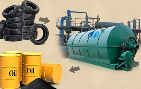 How to make furnace oil from tyres?