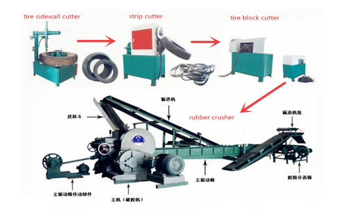 Tire grinding into rubber powder machine