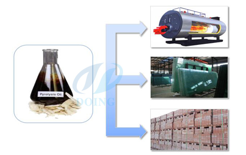 Tyre pyrolysis oil use?