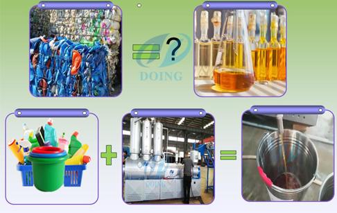<b>Plastic to diesel converter plant</b>