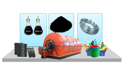 Hot sale waste plastic pyrolysis machine