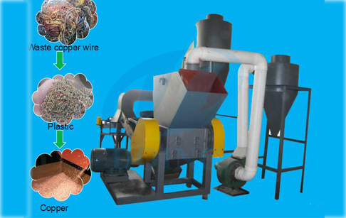 What is the benefits of copper wire recycling machine?