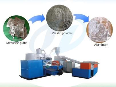 What is the benefits of aluminum recycling machine ?