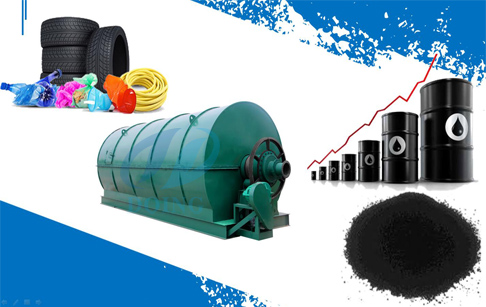 Waste plastics to oil processing technology