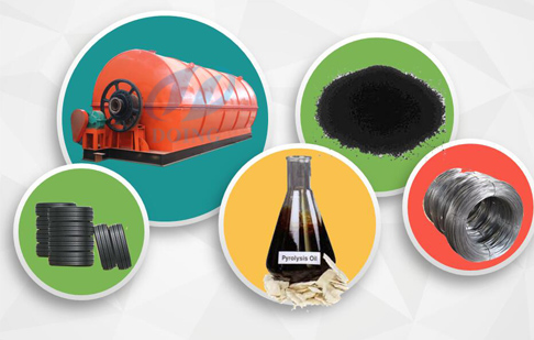 What is the best waste tyre pyrolysis plant ?