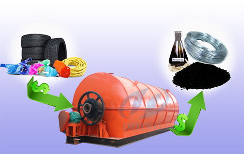 How is tyre to oil recycling pyrolysis process ?