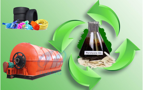 How to get tyre and plastic pyrolysis oil ?