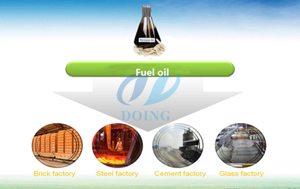 pyrolysis plant fuel oil usage