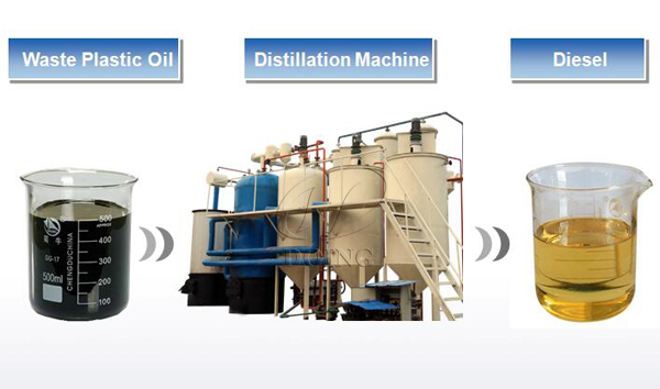 Crude plastic pyrolysis oil convert to diesel oil process