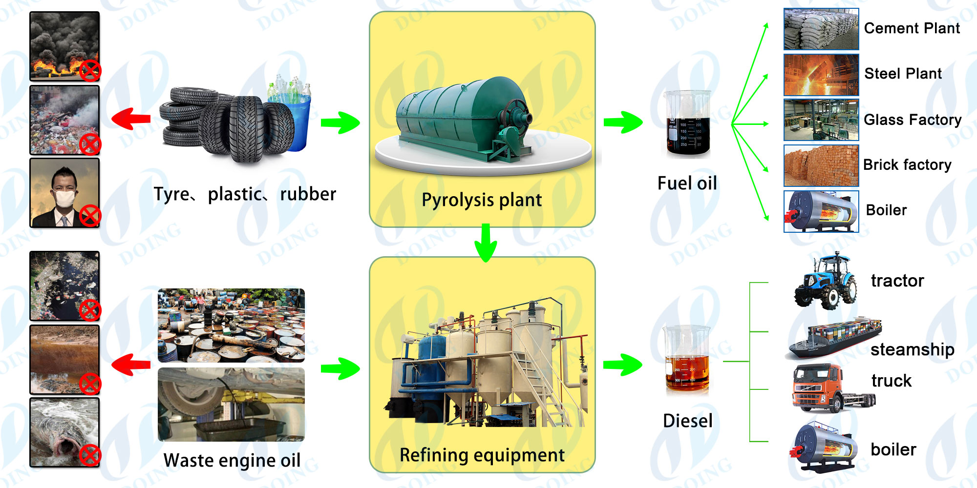 pyrolysis machine