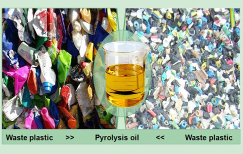 How is pyrolysis oil produced from waste plastic ?