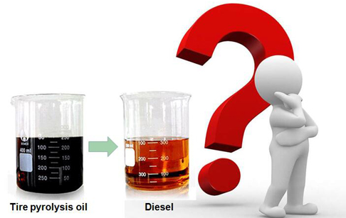 How to purify pyrolysis tire oil to diesel?
