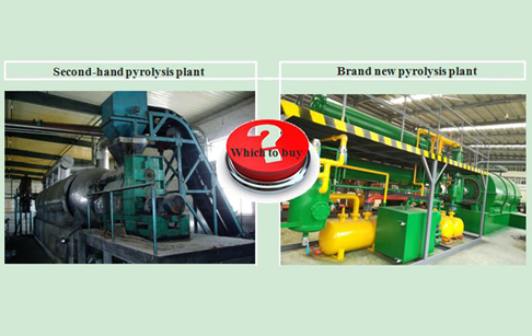 To buy second-hand tyre recycling pyrolysis plant or brand new plant for sale?
