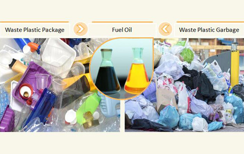 What can plastic waste be recycled into?
