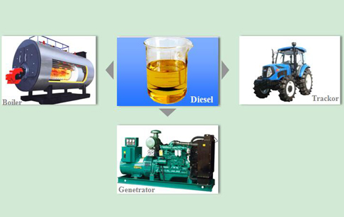 What is uses of diesel oil from waste oil refinery plant?
