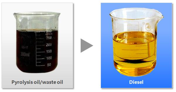 used engine oil to diesel