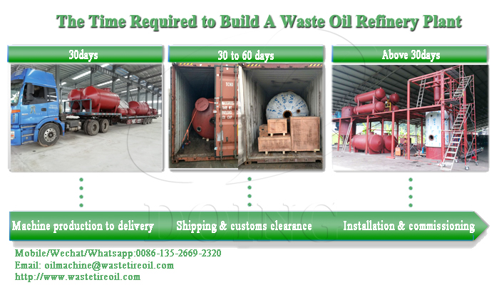 waste oil refinery