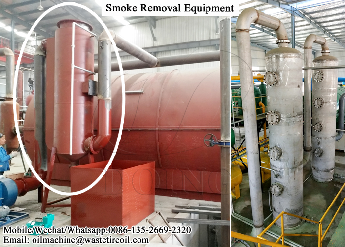 pollution control in waste tyre pyrolysis plants