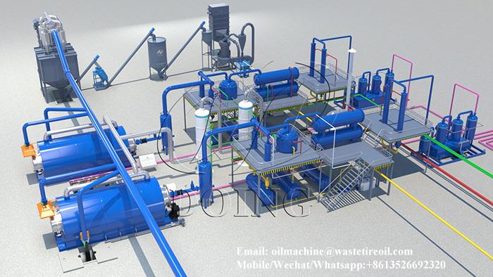 oil sludge pyrolysis plant