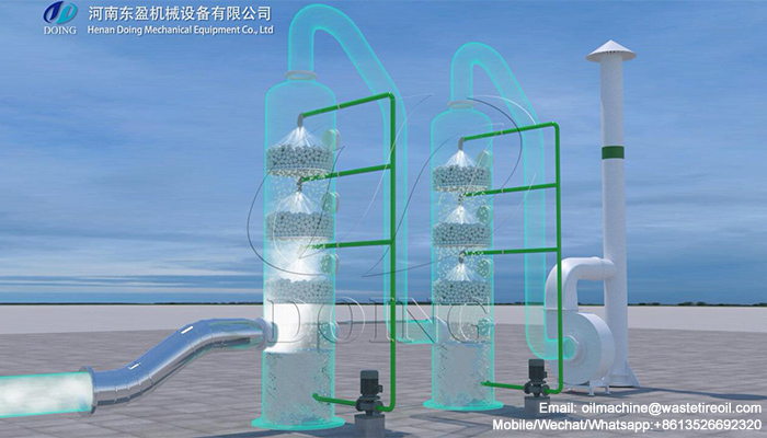 small continuous scale pyrolysis plant