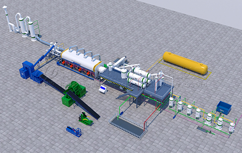 Is there small continuous scale pyrolysis plant? How does it work?