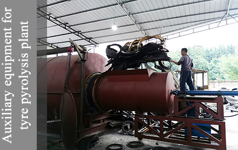 Which auxiliary equipment is needed to start tyre pyrolysis plant?