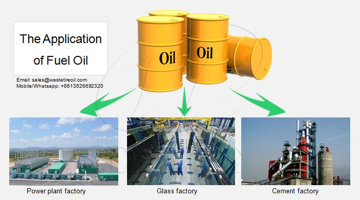 plastic to fuel oil pyrolysis process